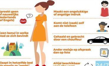 Voorburg/Rotterdam – Politie houdt vier mensen aan voor mensenhandel