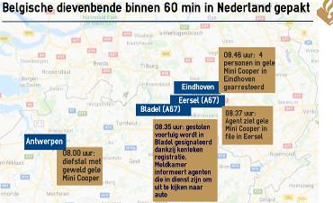 Eindhoven – Belgische bende binnen 60 minuten in Nederland opgepakt