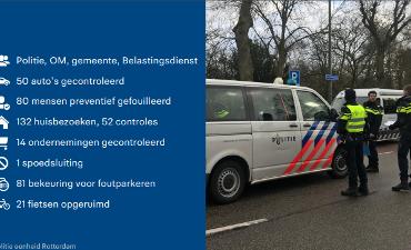Schiedam – Overtredingen, overlast en ergernissen aangepakt bij actieavond Schiedam