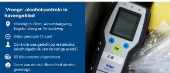 Vlissingen-Oost – 'Vroege' alcoholcontrole, geen dronken bestuurders