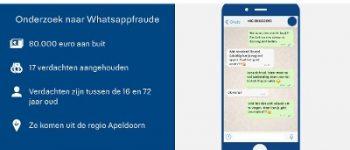 Apeldoorn – Zeventien arrestaties na WhatsAppfraude