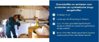 Waalre – Grondstoffen en middelen voor productie van synthetische drugs aangetroffen